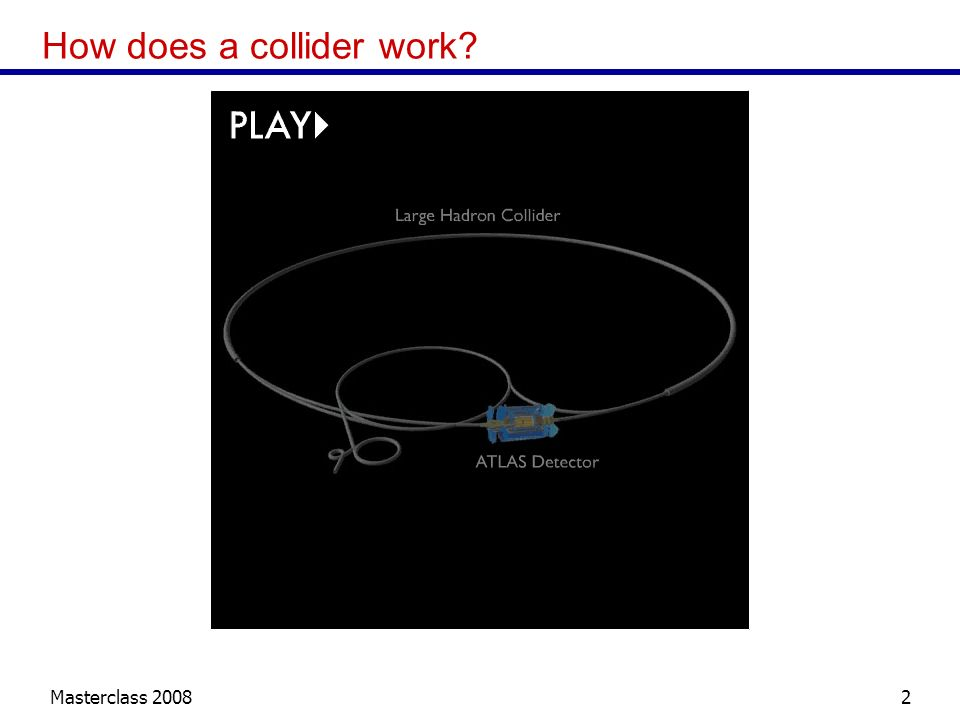 Masterclass 20082 How does a collider work