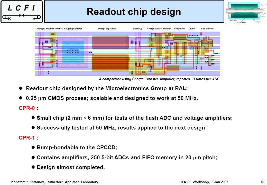 Konstantin Stefanov, Rutherford Appleton Laboratory UTA LC Workshop, 8 Jan 2003 10 Readout chip designed by the Microelectronics Group at RAL; 0.25 m CMOS process; scalable and designed to work at 50 MHz.