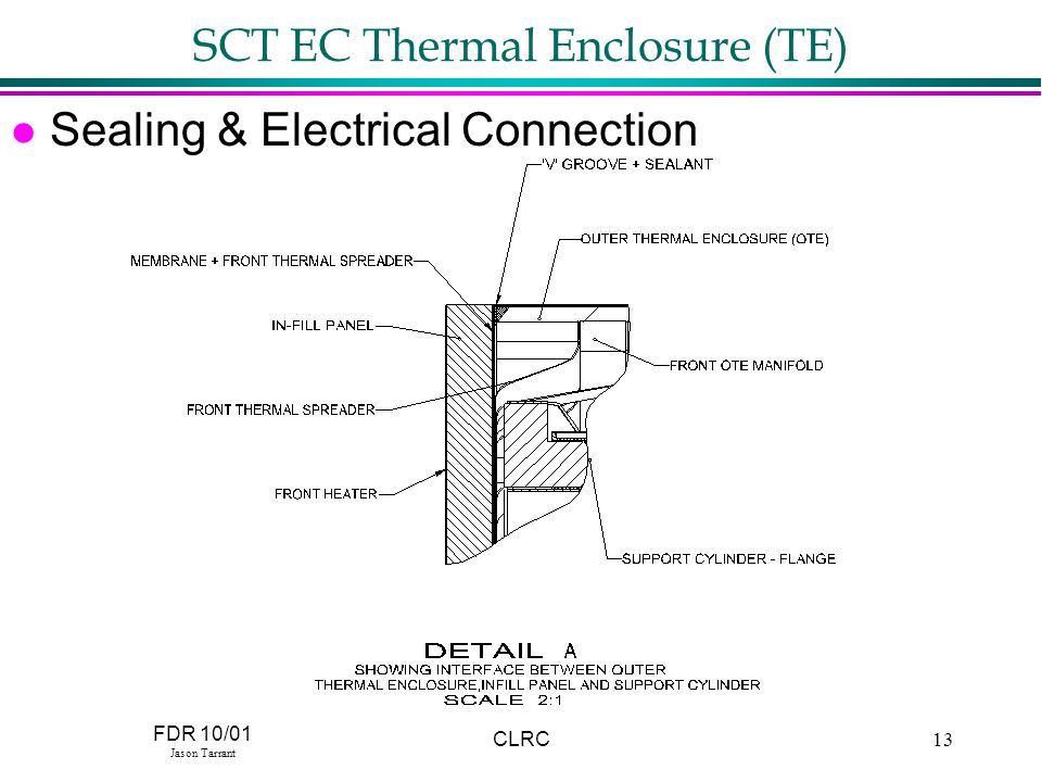 FDR 10/01 Jason Tarrant CLRC13 SCT EC Thermal Enclosure (TE) l Sealing & Electrical Connection