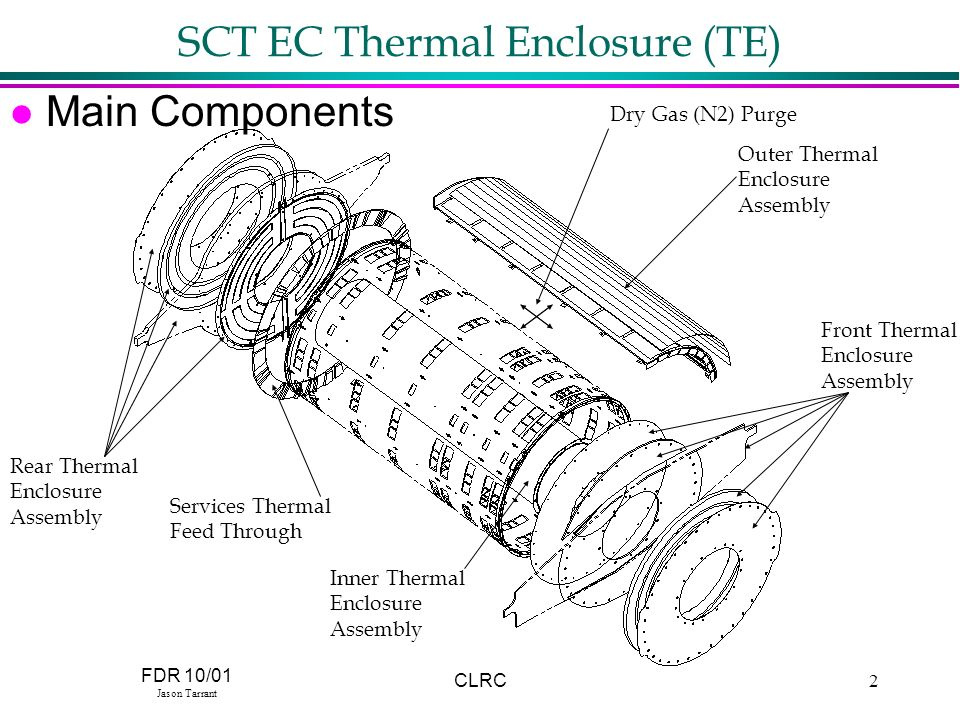 FDR 10/01 Jason Tarrant CLRC2 SCT EC Thermal Enclosure (TE) l Main Components Rear Thermal Enclosure Assembly Dry Gas (N2) Purge Outer Thermal Enclosure Assembly Services Thermal Feed Through Inner Thermal Enclosure Assembly Front Thermal Enclosure Assembly