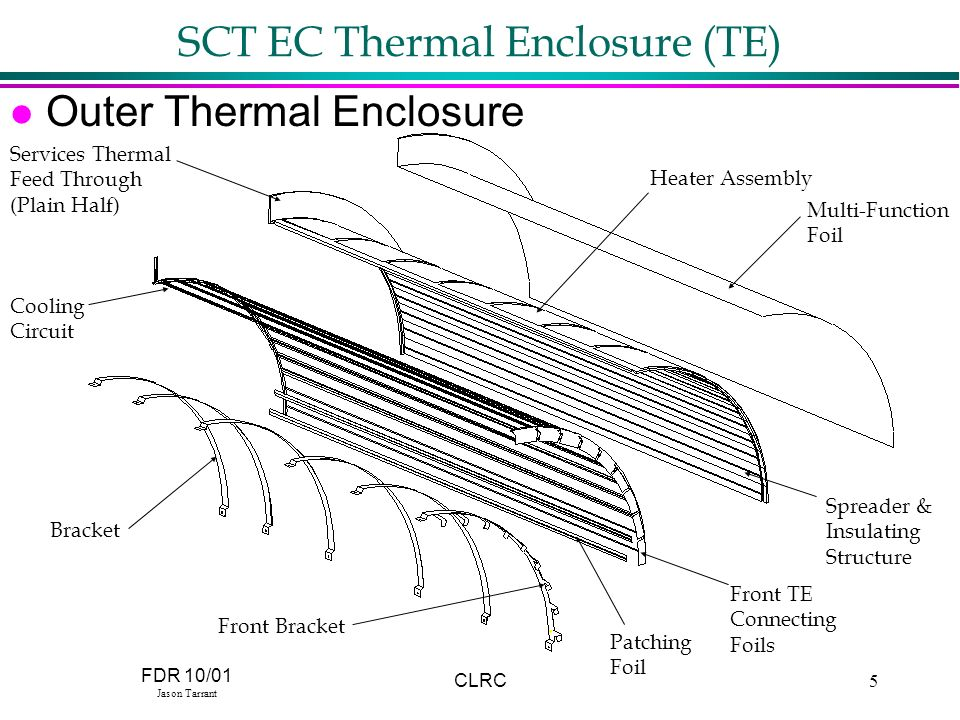 FDR 10/01 Jason Tarrant CLRC5 SCT EC Thermal Enclosure (TE) l Outer Thermal Enclosure Bracket Cooling Circuit Patching Foil Front Bracket Services Thermal Feed Through (Plain Half) Heater Assembly Multi-Function Foil Spreader & Insulating Structure Front TE Connecting Foils