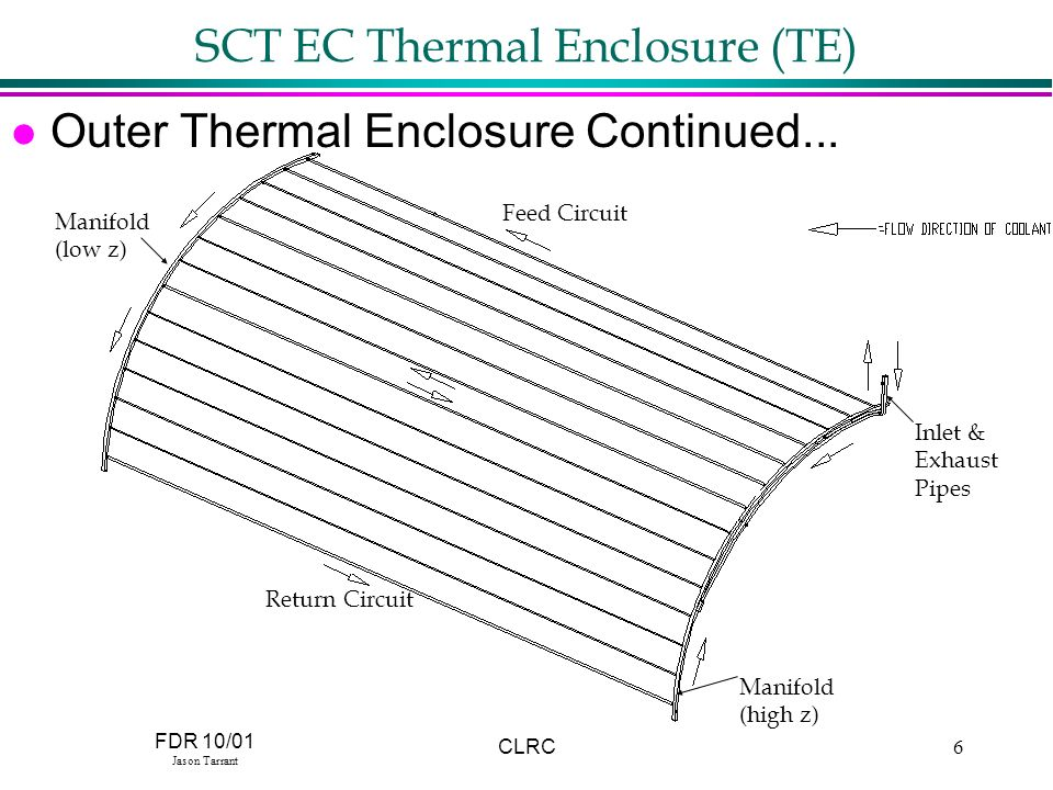 FDR 10/01 Jason Tarrant CLRC6 SCT EC Thermal Enclosure (TE) l Outer Thermal Enclosure Continued... Manifold (low z) Return Circuit Feed Circuit Manifo
