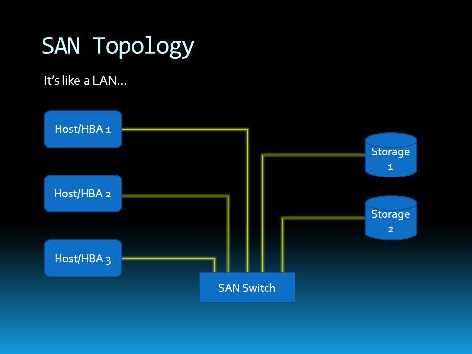 Its like a LAN... SAN Topology Host/HBA 1 Host/HBA 2 Host/HBA 3 Storage 1 SAN Switch Storage 2
