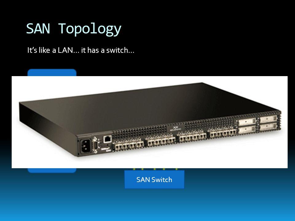 Storage 1 SAN Switch Storage 2 Host/HBA 1 Host/HBA 2 Host/HBA 3 Its like a LAN... it has a switch... SAN Topology