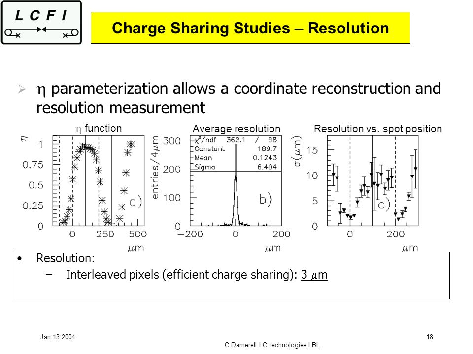 Jan 13 2004 C Damerell LC technologies LBL 18 Charge Sharing Studies – Resolution Resolution: –Interleaved pixels (efficient charge sharing): 3 m para