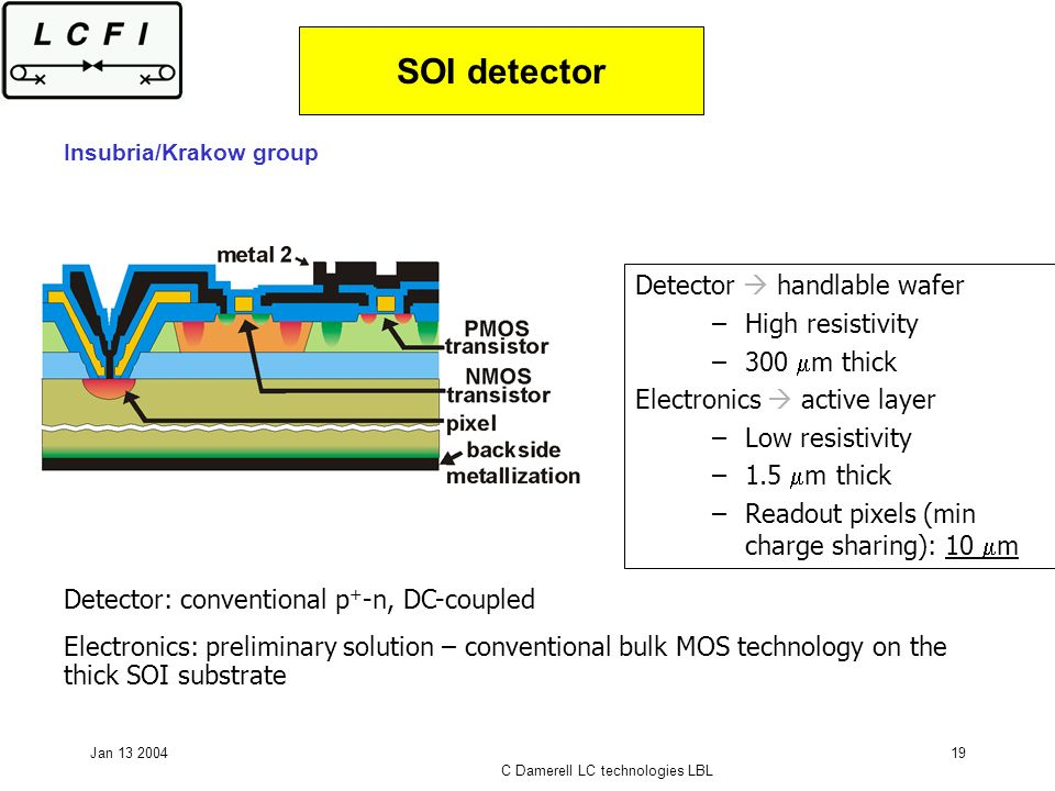Jan 13 2004 C Damerell LC technologies LBL 19 SOI detector Detector handlable wafer –High resistivity –300 m thick Electronics active layer –Low resistivity –1.5 m thick –Readout pixels (min charge sharing): 10 m Detector: conventional p + -n, DC-coupled Electronics: preliminary solution – conventional bulk MOS technology on the thick SOI substrate Insubria/Krakow group