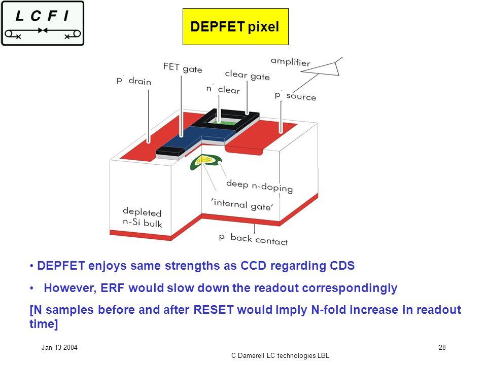 Jan 13 2004 C Damerell LC technologies LBL 28 DEPFET pixel DEPFET enjoys same strengths as CCD regarding CDS However, ERF would slow down the readout