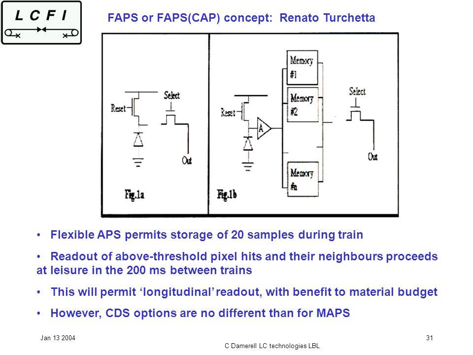 Jan 13 2004 C Damerell LC technologies LBL 31 FAPS or FAPS(CAP) concept: Renato Turchetta Flexible APS permits storage of 20 samples during train Read