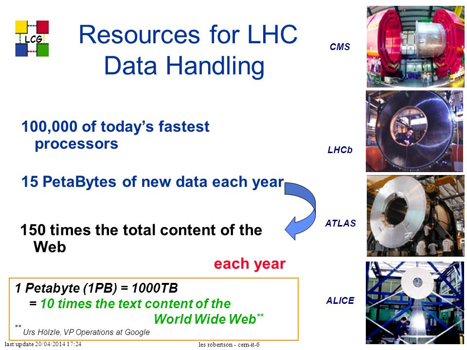 last update 20/04/2014 17:24 LCG les robertson - cern-it-6 Resources for LHC Data Handling 15 PetaBytes of new data each year CMS LHCb ATLAS ALICE 1 Petabyte (1PB) = 1000TB = 10 times the text content of the World Wide Web ** ** Urs Hölzle, VP Operations at Google 100,000 of todays fastest processors 150 times the total content of the Web each year