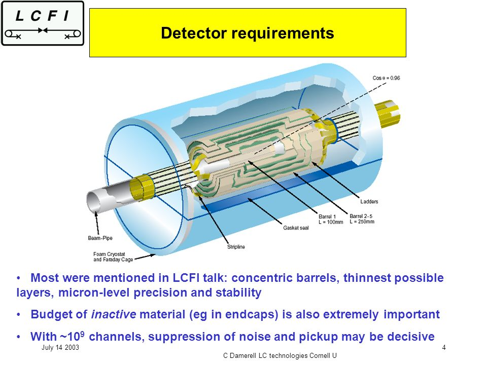 July 14 2003 C Damerell LC technologies Cornell U 4 Detector requirements Most were mentioned in LCFI talk: concentric barrels, thinnest possible laye
