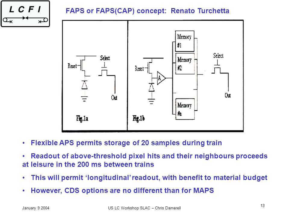 January 9 2004US LC Workshop SLAC – Chris Damerell 13 FAPS or FAPS(CAP) concept: Renato Turchetta Flexible APS permits storage of 20 samples during train Readout of above-threshold pixel hits and their neighbours proceeds at leisure in the 200 ms between trains This will permit longitudinal readout, with benefit to material budget However, CDS options are no different than for MAPS
