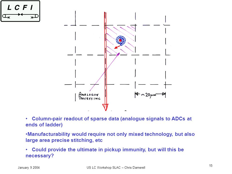 January US LC Workshop SLAC – Chris Damerell 15 Column-pair readout of sparse data (analogue signals to ADCs at ends of ladder) Manufacturability would require not only mixed technology, but also large area precise stitching, etc Could provide the ultimate in pickup immunity, but will this be necessary