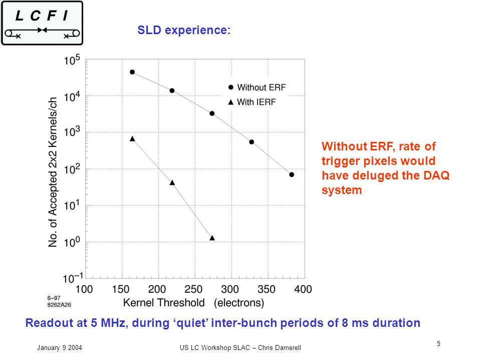January US LC Workshop SLAC – Chris Damerell 5 SLD experience: Readout at 5 MHz, during quiet inter-bunch periods of 8 ms duration Without ERF, rate of trigger pixels would have deluged the DAQ system