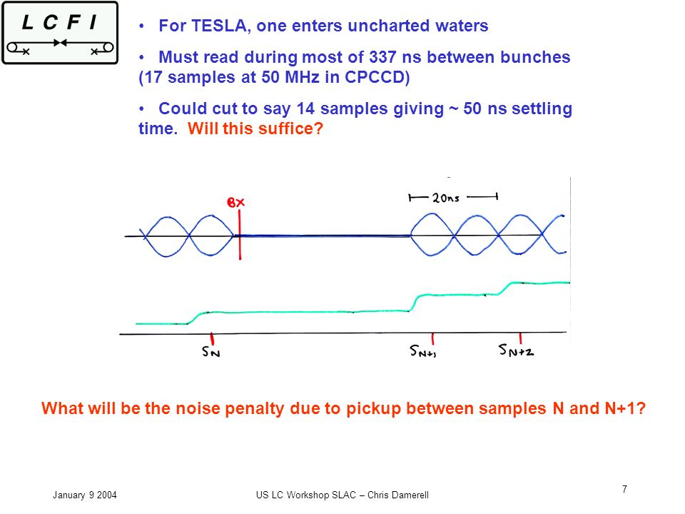 January 9 2004US LC Workshop SLAC – Chris Damerell 7 For TESLA, one enters uncharted waters Must read during most of 337 ns between bunches (17 samples at 50 MHz in CPCCD) Could cut to say 14 samples giving ~ 50 ns settling time.