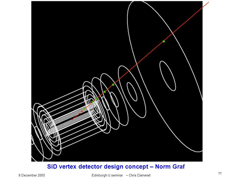 8 December 2005Edinburgh U seminar – Chris Damerell 11 SiD vertex detector design concept – Norm Graf
