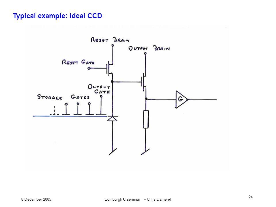 8 December 2005Edinburgh U seminar – Chris Damerell 24 Typical example: ideal CCD