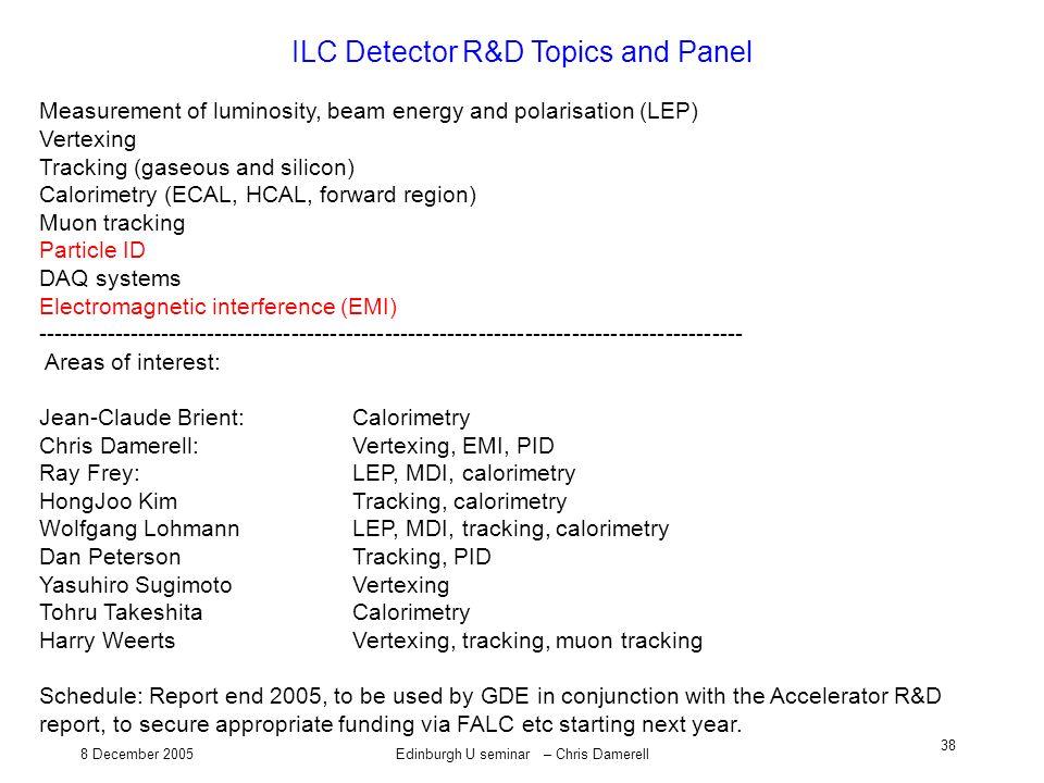 8 December 2005Edinburgh U seminar – Chris Damerell 38 ILC Detector R&D Topics and Panel Measurement of luminosity, beam energy and polarisation (LEP)