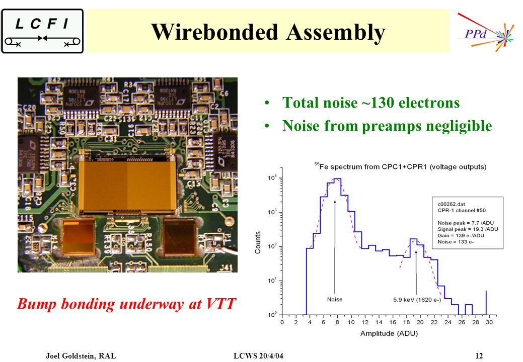Joel Goldstein, RALLCWS 20/4/04 12 Wirebonded Assembly Total noise ~130 electrons Noise from preamps negligible Bump bonding underway at VTT