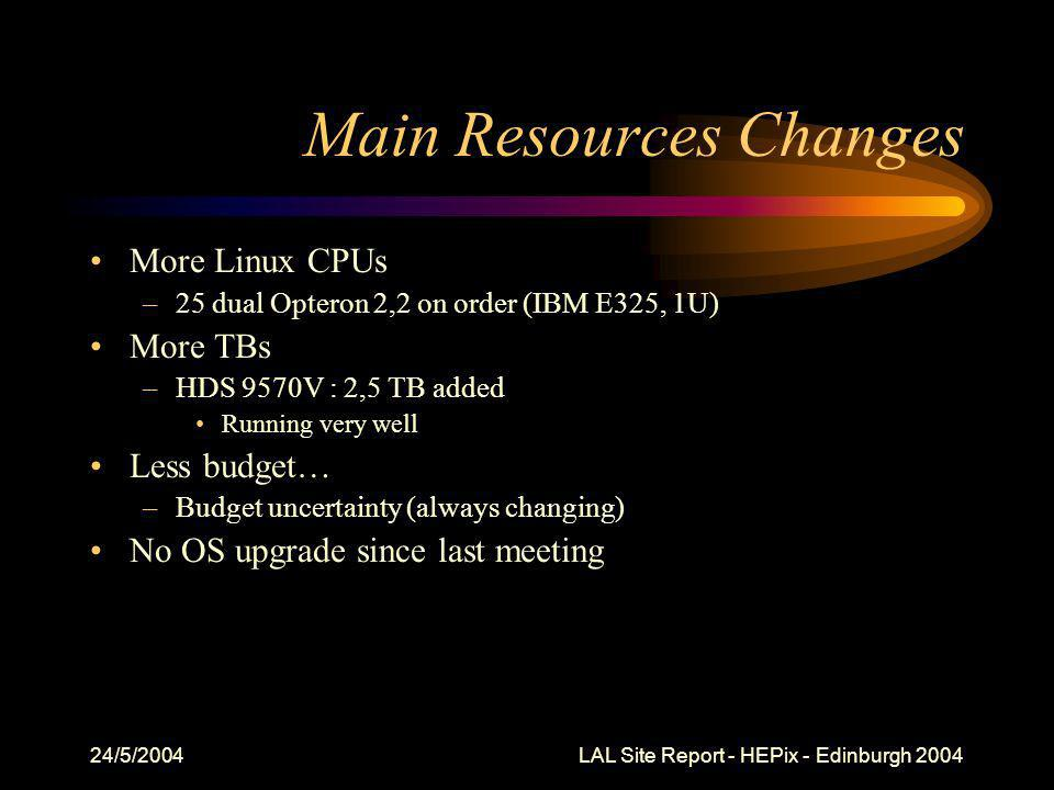 24/5/2004 LAL Site Report - HEPix - Edinburgh 2004 Main Resources Changes More Linux CPUs –25 dual Opteron 2,2 on order (IBM E325, 1U) More TBs –HDS 9570V : 2,5 TB added Running very well Less budget… –Budget uncertainty (always changing) No OS upgrade since last meeting