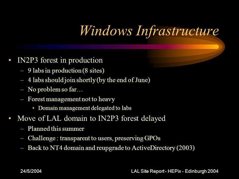 24/5/2004 LAL Site Report - HEPix - Edinburgh 2004 Windows Infrastructure IN2P3 forest in production –9 labs in production (8 sites) –4 labs should join shortly (by the end of June) –No problem so far… –Forest management not to heavy Domain management delegated to labs Move of LAL domain to IN2P3 forest delayed –Planned this summer –Challenge : transparent to users, preserving GPOs –Back to NT4 domain and reupgrade to ActiveDirectory (2003)