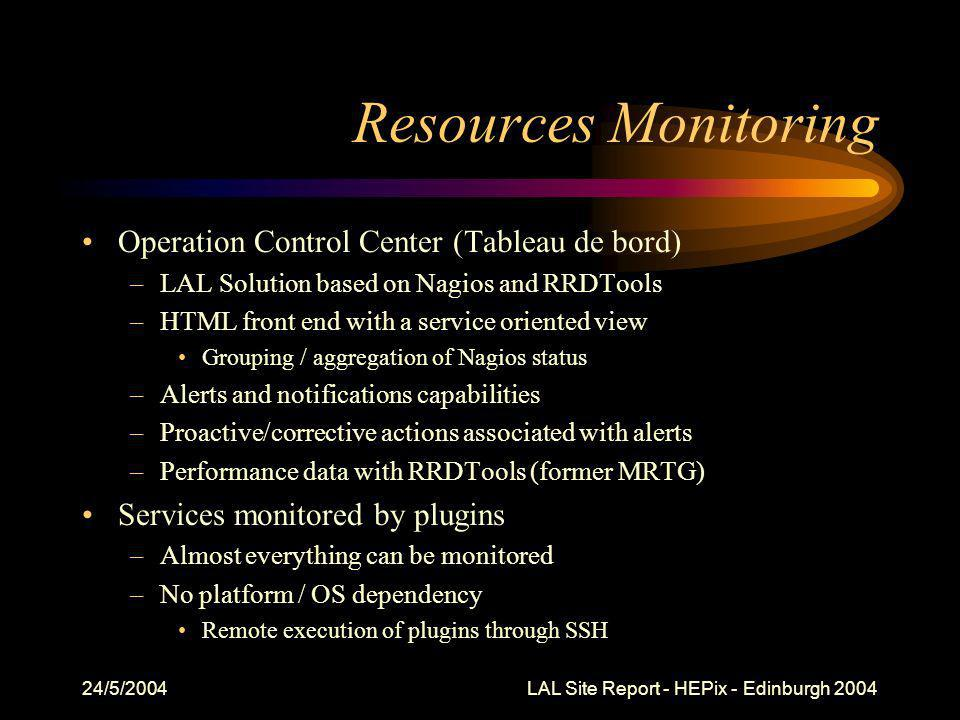 24/5/2004 LAL Site Report - HEPix - Edinburgh 2004 Resources Monitoring Operation Control Center (Tableau de bord) –LAL Solution based on Nagios and R