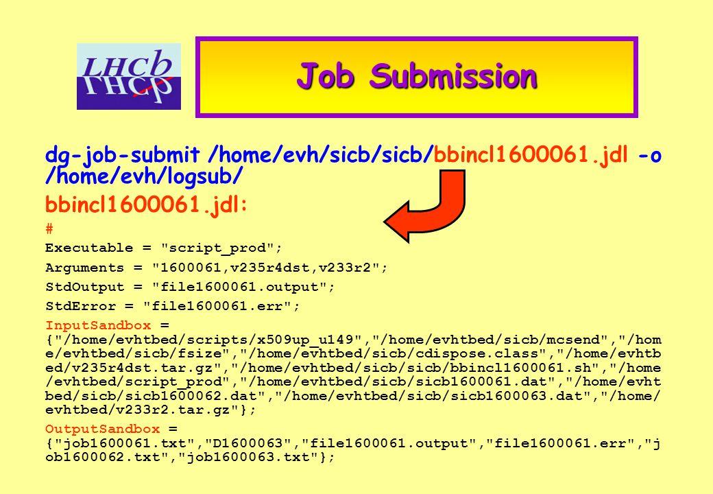 Job Submission dg-job-submit /home/evh/sicb/sicb/bbincl1600061.jdl -o /home/evh/logsub/ bbincl1600061.jdl: # Executable = script_prod ; Arguments = 1600061,v235r4dst,v233r2 ; StdOutput = file1600061.output ; StdError = file1600061.err ; InputSandbox = { /home/evhtbed/scripts/x509up_u149 , /home/evhtbed/sicb/mcsend , /hom e/evhtbed/sicb/fsize , /home/evhtbed/sicb/cdispose.class , /home/evhtb ed/v235r4dst.tar.gz , /home/evhtbed/sicb/sicb/bbincl1600061.sh , /home /evhtbed/script_prod , /home/evhtbed/sicb/sicb1600061.dat , /home/evht bed/sicb/sicb1600062.dat , /home/evhtbed/sicb/sicb1600063.dat , /home/ evhtbed/v233r2.tar.gz }; OutputSandbox = { job1600061.txt , D1600063 , file1600061.output , file1600061.err , j ob1600062.txt , job1600063.txt };