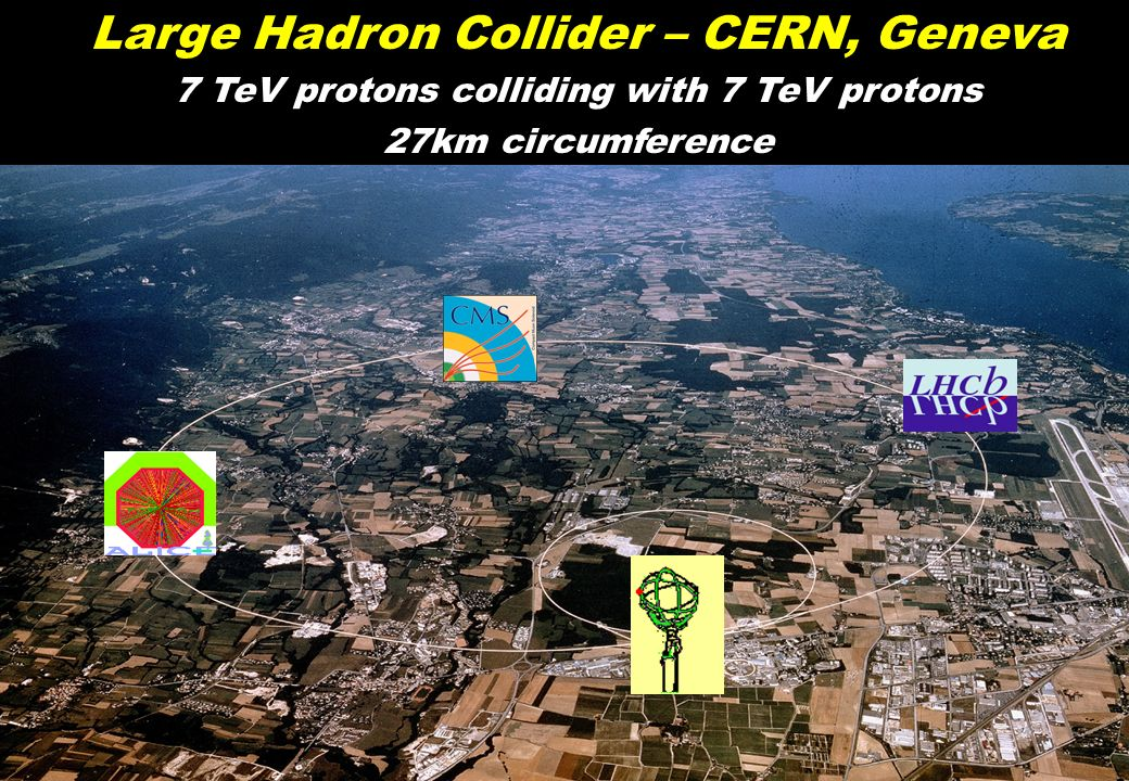 Large Hadron Collider – CERN, Geneva 7 TeV protons colliding with 7 TeV protons 27km circumference