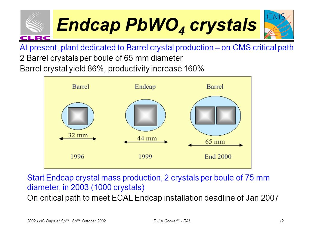 2002 LHC Days at Split, Split, October 2002 D J A Cockerill - RAL 12 Endcap PbWO 4 crystals At present, plant dedicated to Barrel crystal production –