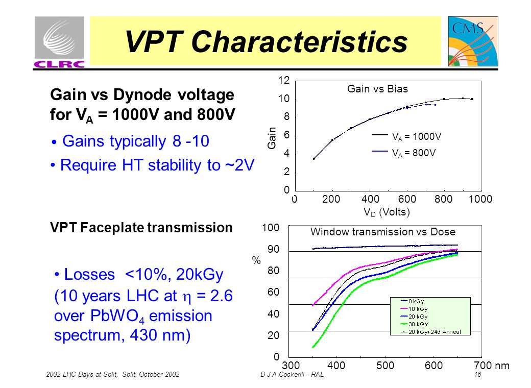 2002 LHC Days at Split, Split, October 2002 D J A Cockerill - RAL 16 VPT Characteristics 0 200 400 600 800 1000 V D (Volts) 12 10 8 6 4 2 0 Gain V A =