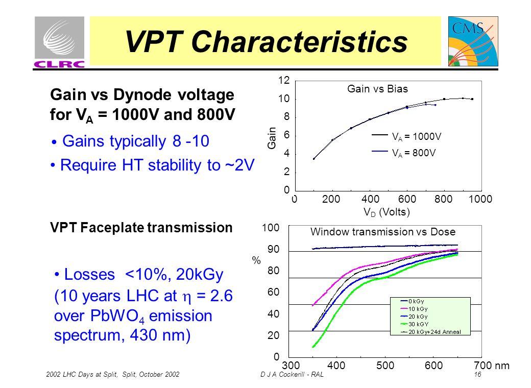 2002 LHC Days at Split, Split, October 2002 D J A Cockerill - RAL 16 VPT Characteristics 0 200 400 600 800 1000 V D (Volts) 12 10 8 6 4 2 0 Gain V A = 1000V V A = 800V Gain vs Bias Window transmission vs Dose 100 90 80 60 40 20 0 % 300 400 500 600 700 nm Gain vs Dynode voltage for V A = 1000V and 800V VPT Faceplate transmission Losses <10%, 20kGy (10 years LHC at = 2.6 over PbWO 4 emission spectrum, 430 nm) Gains typically 8 -10 Require HT stability to ~2V
