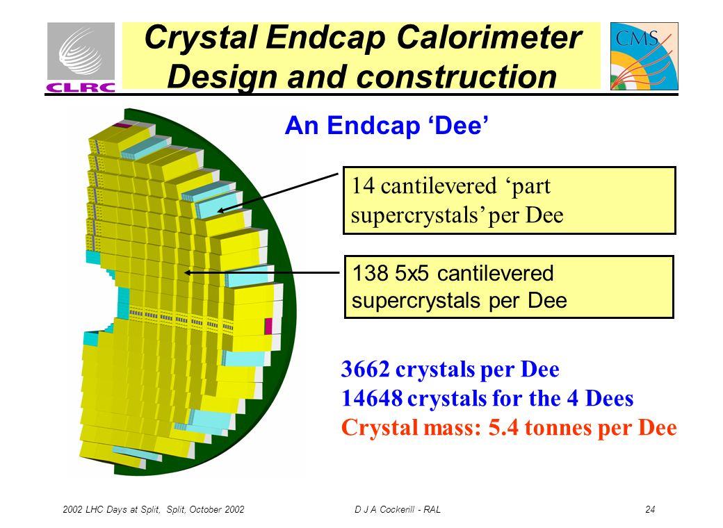 2002 LHC Days at Split, Split, October 2002 D J A Cockerill - RAL 24 14 cantilevered part supercrystals per Dee 3662 crystals per Dee 14648 crystals for the 4 Dees Crystal mass: 5.4 tonnes per Dee 138 5x5 cantilevered supercrystals per Dee Crystal Endcap Calorimeter Design and construction An Endcap Dee