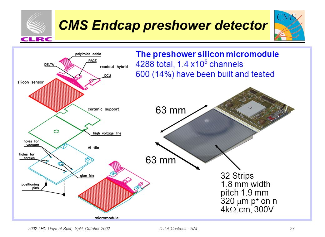 2002 LHC Days at Split, Split, October 2002 D J A Cockerill - RAL 27 CMS Endcap preshower detector The preshower silicon micromodule 4288 total, 1.4 x