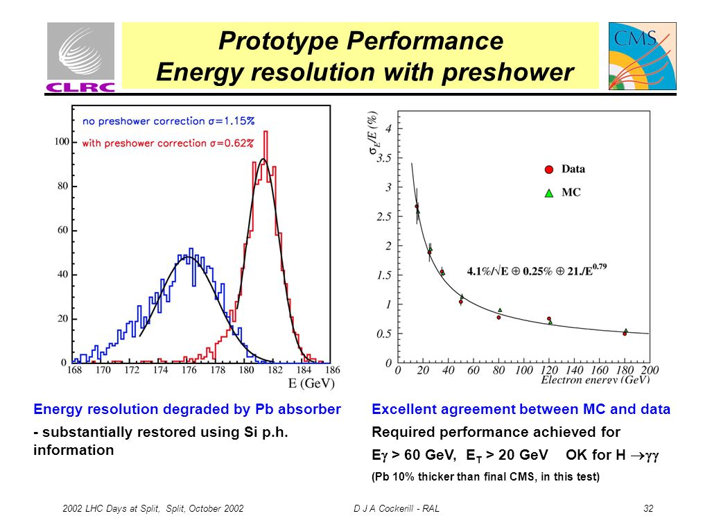 2002 LHC Days at Split, Split, October 2002 D J A Cockerill - RAL 32 Prototype Performance Energy resolution with preshower Energy resolution degraded by Pb absorber - substantially restored using Si p.h.
