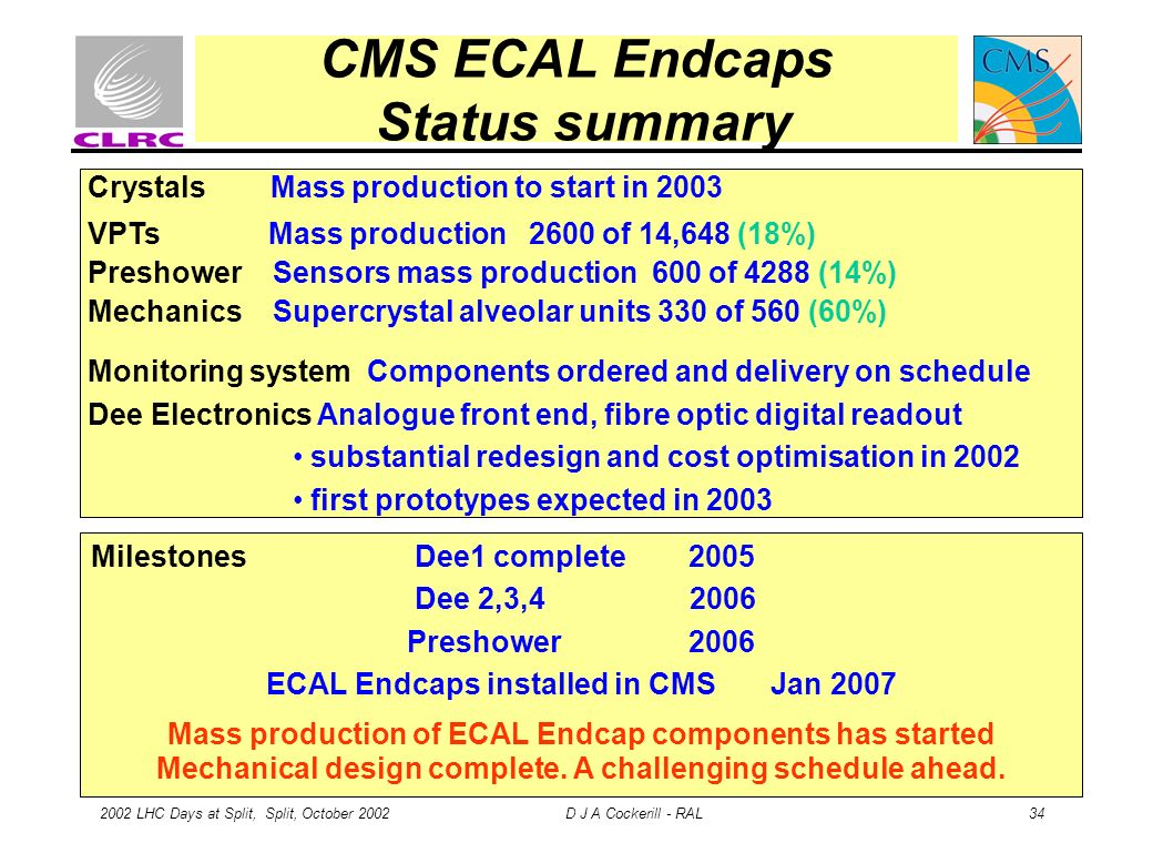 2002 LHC Days at Split, Split, October 2002 D J A Cockerill - RAL 34 CMS ECAL Endcaps Status summary Crystals Mass production to start in 2003 VPTs Mass production 2600 of 14,648 (18%) Preshower Sensors mass production 600 of 4288 (14%) Mechanics Supercrystal alveolar units 330 of 560 (60%) Monitoring system Components ordered and delivery on schedule Dee Electronics Analogue front end, fibre optic digital readout substantial redesign and cost optimisation in 2002 first prototypes expected in 2003 Milestones Dee1 complete 2005 Dee 2,3,4 2006 Preshower 2006 ECAL Endcaps installed in CMS Jan 2007 Mass production of ECAL Endcap components has started Mechanical design complete.