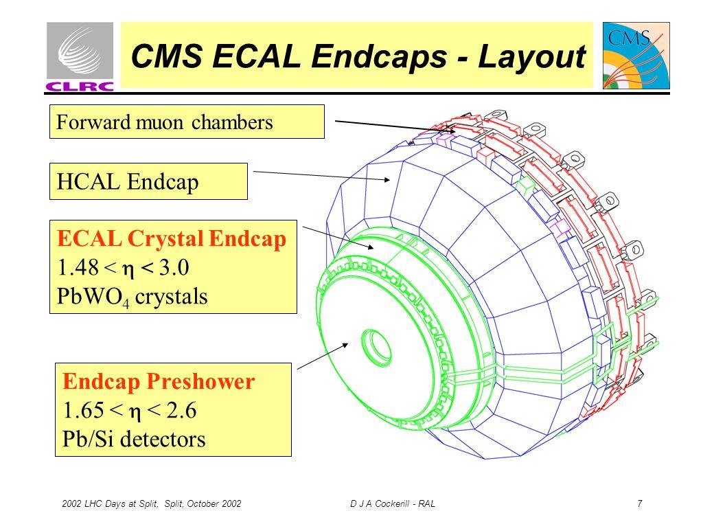 2002 LHC Days at Split, Split, October 2002 D J A Cockerill - RAL 7 Endcap Preshower 1.65 < < 2.6 Pb/Si detectors ECAL Crystal Endcap 1.48 < < 3.0 PbWO 4 crystals HCAL Endcap CMS ECAL Endcaps - Layout Forward muon chambers