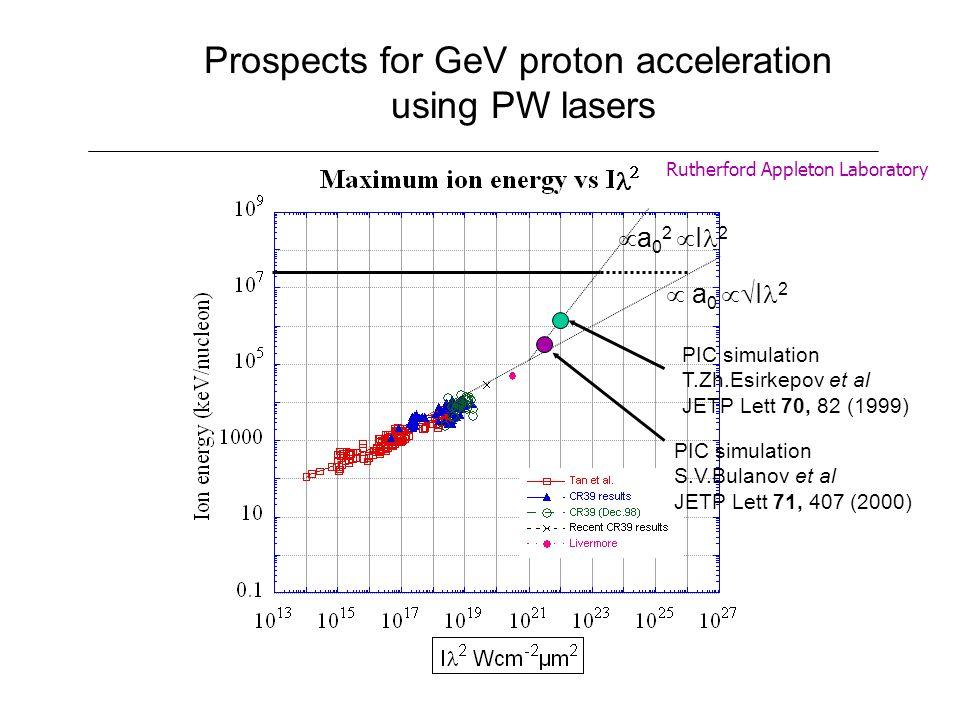 Rutherford Appleton Laboratory PIC simulation S.V.Bulanov et al JETP Lett 71, 407 (2000) a 0 2 I 2 PIC simulation T.Zh.Esirkepov et al JETP Lett 70, 8
