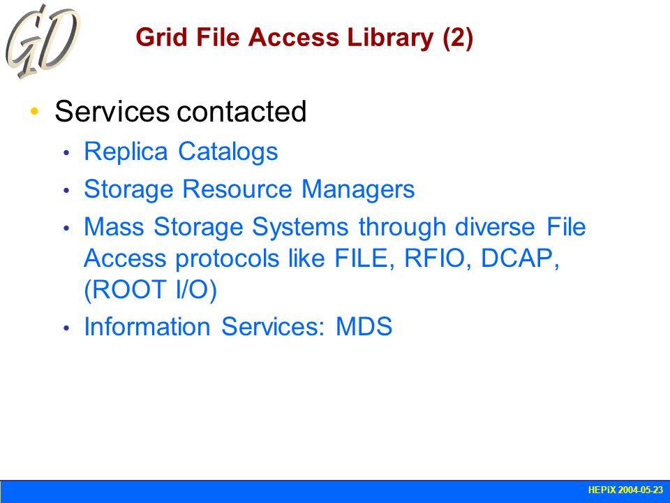 HEPiX 2004-05-23 Grid File Access Library (3) Wide Area Access Physics Application Replica Catalog Client SRM ClientLocal File I/O rfio I/O open() read() etc.