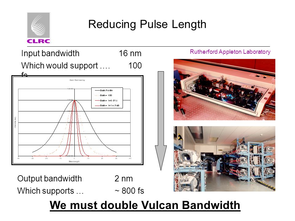 Rutherford Appleton Laboratory Reducing Pulse Length Input bandwidth16 nm Which would support ….100 fs We must double Vulcan Bandwidth Output bandwidt