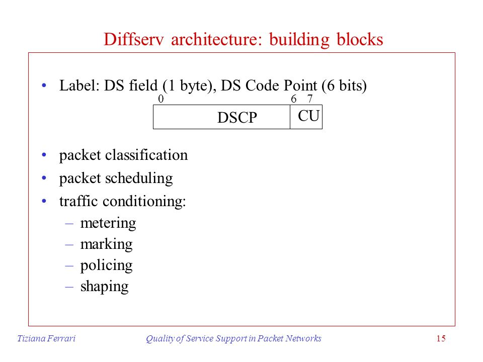 Tiziana Ferrari Quality of Service Support in Packet Networks15 Diffserv architecture: building blocks Label: DS field (1 byte), DS Code Point (6 bits