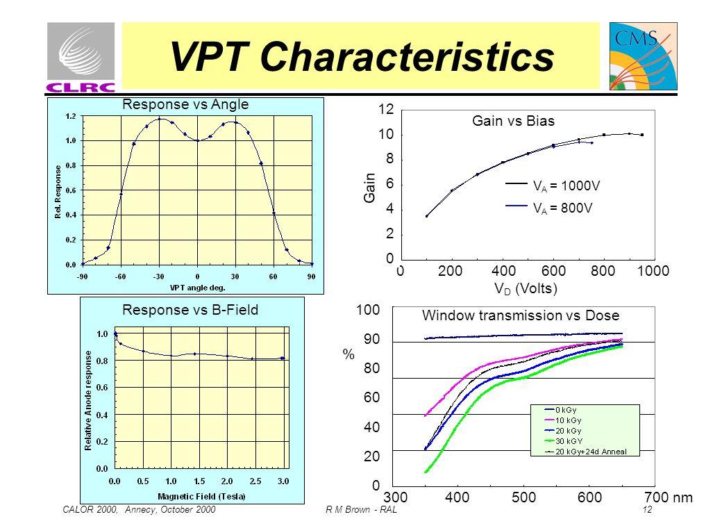 CALOR 2000, Annecy, October 2000 R M Brown - RAL 12 VPT Characteristics Response vs Angle Response vs B-Field 0 200 400 600 800 1000 V D (Volts) 12 10