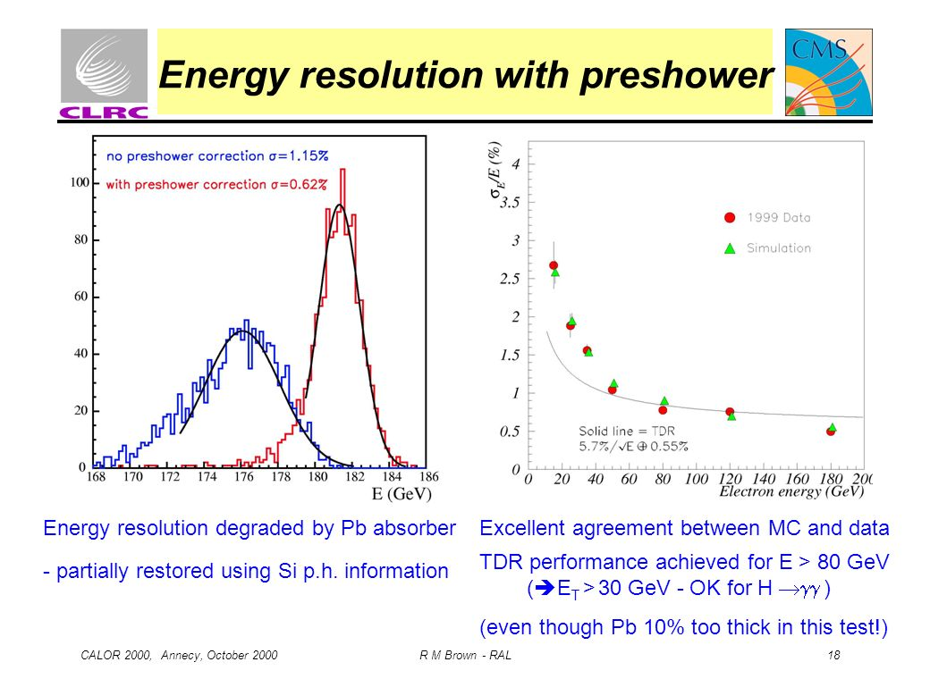 CALOR 2000, Annecy, October 2000 R M Brown - RAL 18 Energy resolution with preshower Energy resolution degraded by Pb absorber - partially restored us