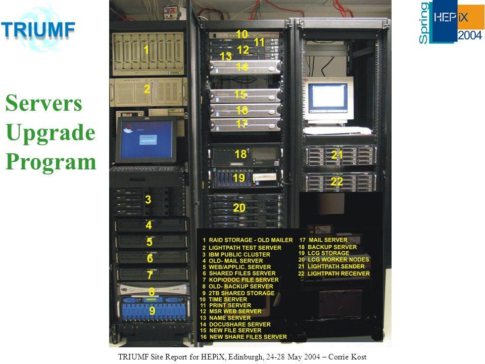 Servers Upgrade Program TRIUMF Site Report for HEPiX, Edinburgh, 24-28 May 2004 – Corrie Kost