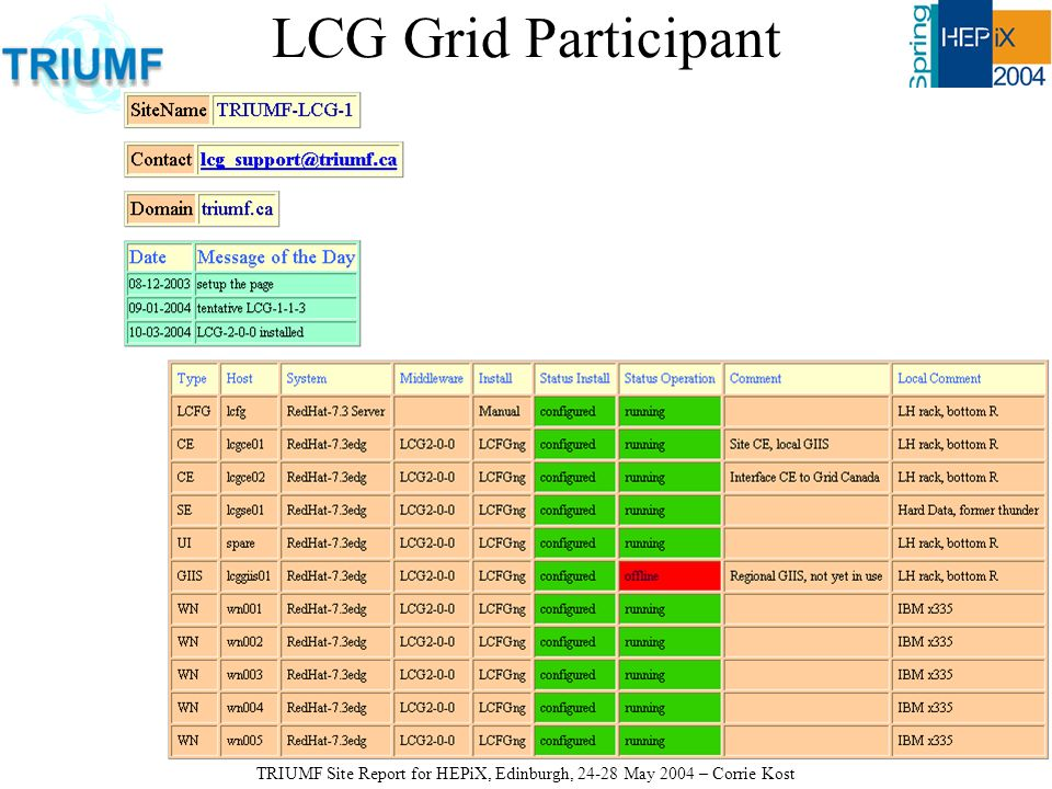 LCG Grid Participant TRIUMF Site Report for HEPiX, Edinburgh, 24-28 May 2004 – Corrie Kost