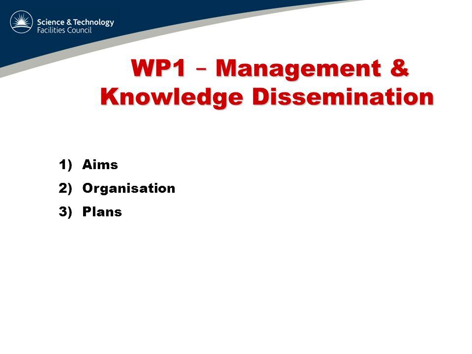 WP1 – Management & Knowledge Dissemination WP1 – Management & Knowledge Dissemination 1)Aims 2)Organisation 3)Plans