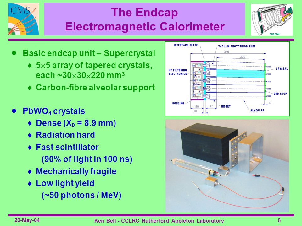5 20-May-04 Ken Bell - CCLRC Rutherford Appleton Laboratory The Endcap Electromagnetic Calorimeter Basic endcap unit – Supercrystal 5 5 array of taper