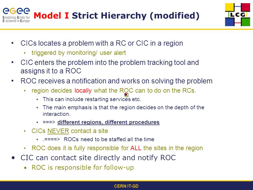CERN IT-GD Model I Strict Hierarchy (modified) CICs locates a problem with a RC or CIC in a region triggered by monitoring/ user alert CIC enters the problem into the problem tracking tool and assigns it to a ROC ROC receives a notification and works on solving the problem region decides locally what the ROC can to do on the RCs.