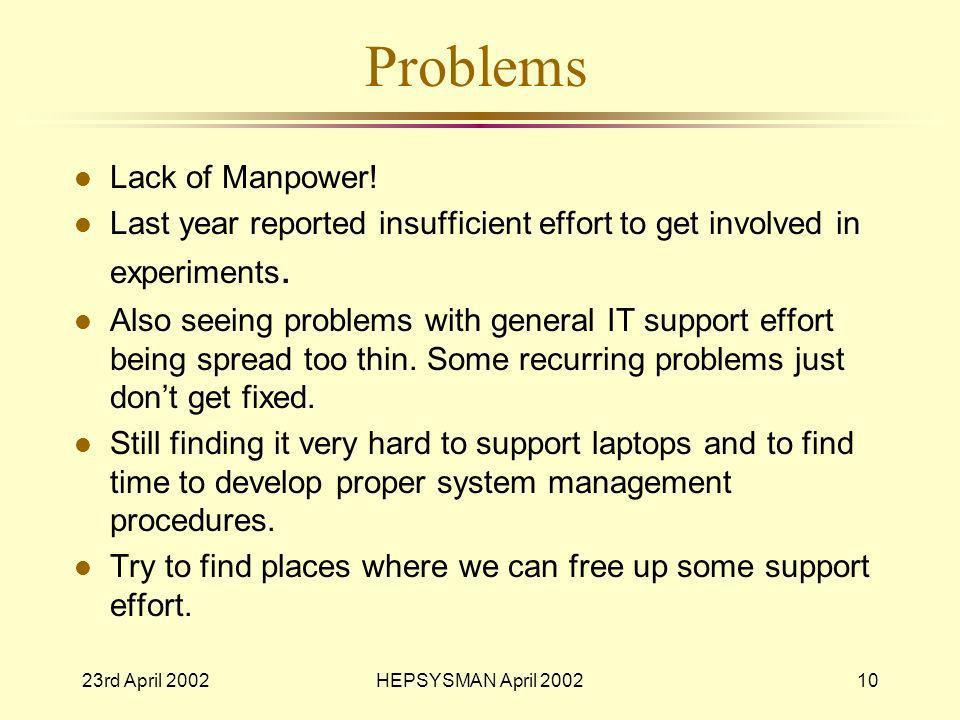 23rd April 2002HEPSYSMAN April 200210 Problems l Lack of Manpower.