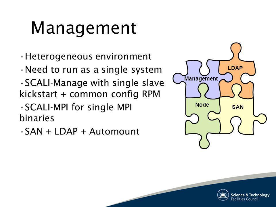 Management Heterogeneous environment Need to run as a single system SCALI-Manage with single slave kickstart + common config RPM SCALI-MPI for single MPI binaries SAN + LDAP + Automount Node SAN LDAP Management