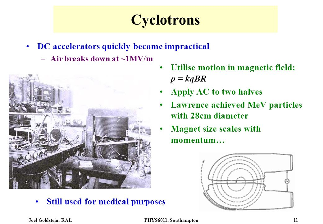 Joel Goldstein, RALPHYS6011, Southampton 11 Cyclotrons DC accelerators quickly become impractical –Air breaks down at ~1MV/m Utilise motion in magneti