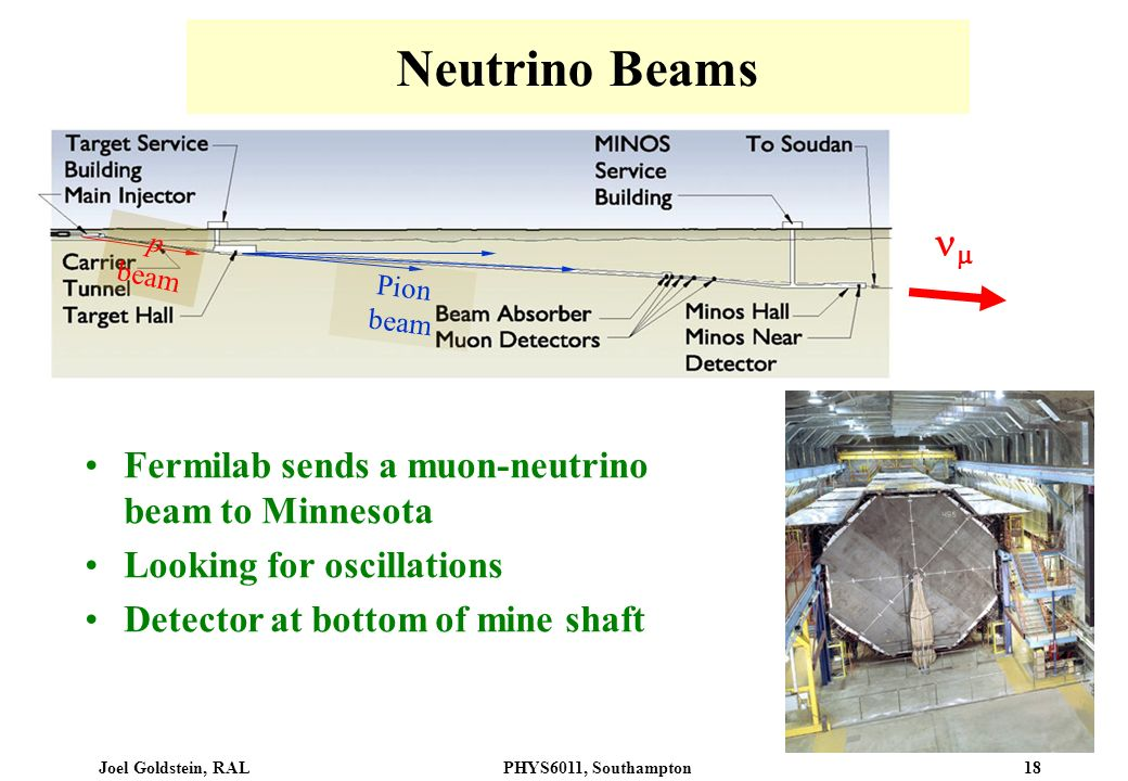 Joel Goldstein, RALPHYS6011, Southampton 18 Neutrino Beams Fermilab sends a muon-neutrino beam to Minnesota Looking for oscillations Detector at botto